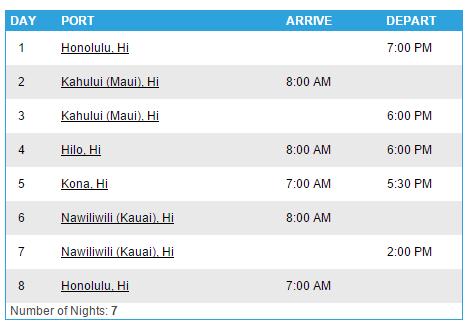 norwegian cruise line Hawaii itinerary